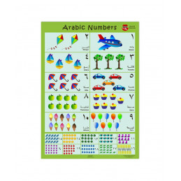 Arabic Numbers Poster...