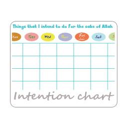 Intention Chart